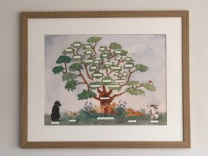 painting of a large oak tree decorated with your personal family tree, pets included in front of the tree!